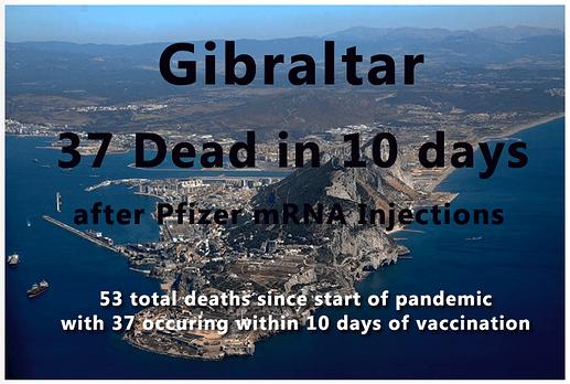 37 Dead in Gibraltar