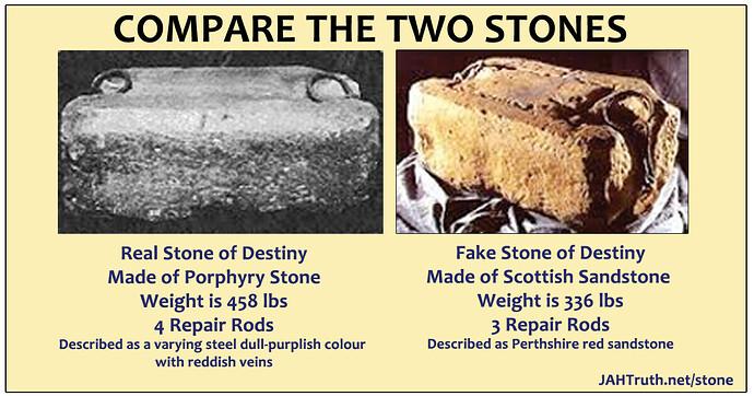 Compare The Stones
