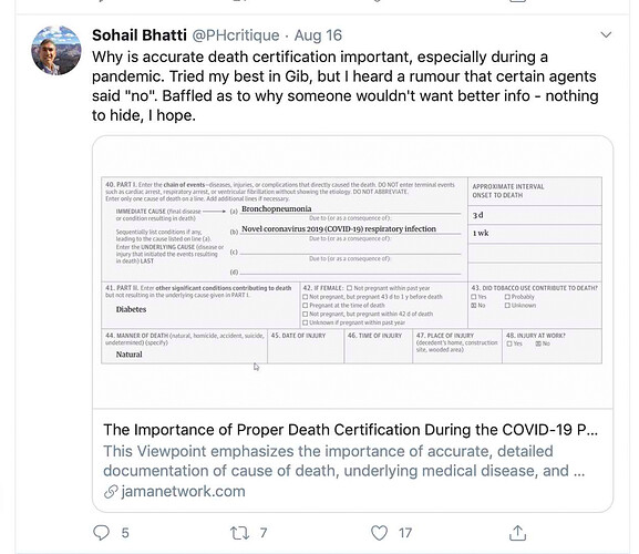 Bhatti tweet on death certificates