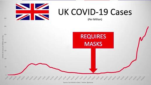 UK mask mandates